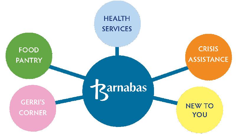 Barnabas of Nassau